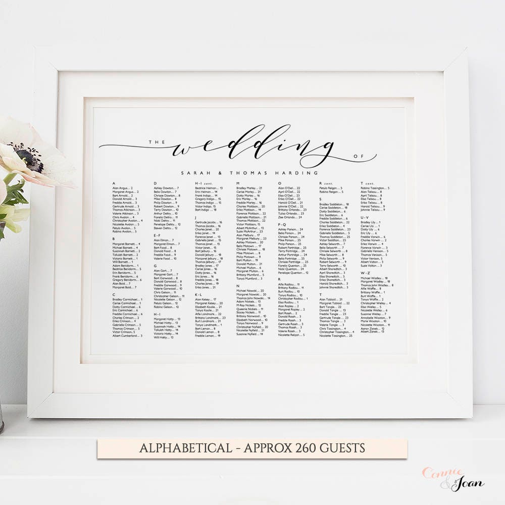 Wedding seating chart printable wedding seating chart poster – Seating Chart Template Word