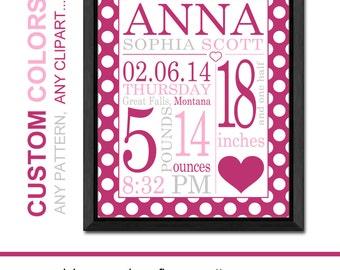 Baby Girl Birth Announcement, newborn baby girl gift, baby birth stats art, personalized baby gifts, baby girls room decor, birth print girl