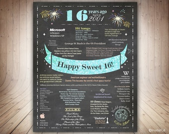 16th Birthday Gift Instant Download, Sweet 16 Gift, 2001 Birthday Poster Sign, 16th Birthday Poster, 16th Birthday Poster on Chalkboard