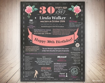 30th Birthday For Her, Chalkboard 30th Birthday Poster, Personalized 1987 Birthday Sign, 30 Years ago, 30th Birthday Gift for her