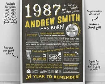 30th birthday poster chalkboard - 30th birthday gift - Year in review chalkboard poster - 30 years ago - discount with invitation