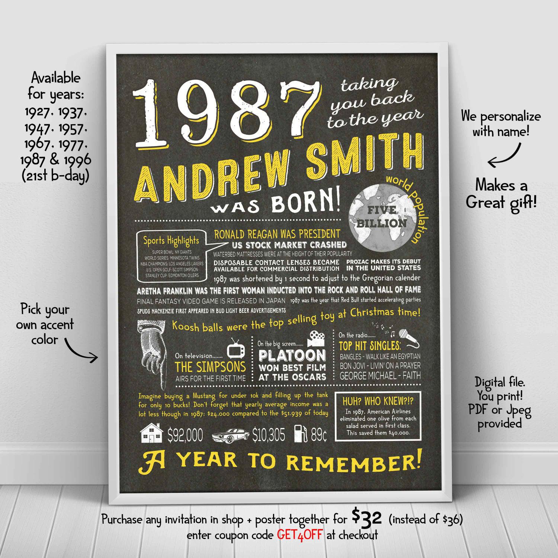 Birthday Date Poster: 30th Birthday Poster Chalkboard 30th Birthday Gift Year In