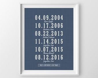 Special Dates Sign Valentines Day Gift for Mom and Dad What a Difference a Day Makes Personalized Mothers Day Gift Parents Anniversary
