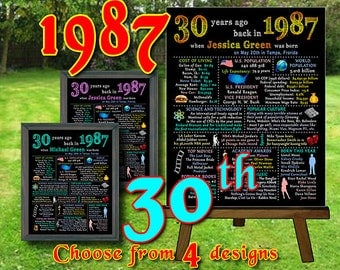30th - 1987 Birthday Chalkboard, Chalkboard Poster, 30 Years Ago in 1987, 30th Birthday Gift, Personalized, Printable Digital (#206)