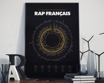 Deco poster - Compilation of french rap - 70 x 50