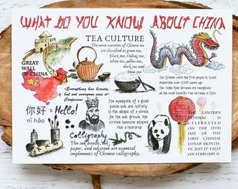"""Postcard """"What do you know about China"""""""