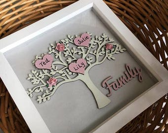Family tree fame