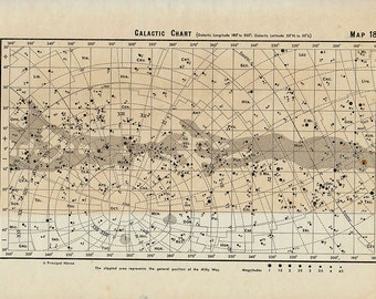 1950 Vintage GALACTIC CHART star map 18 Astronomy zodiac stars chart maps constellation