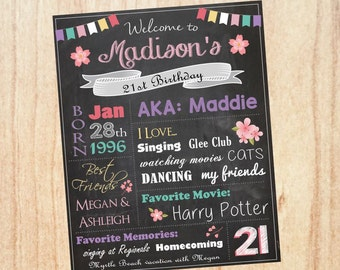 21st Birthday Sign Chalkboard PRINTABLE 21 party poster chalk board print