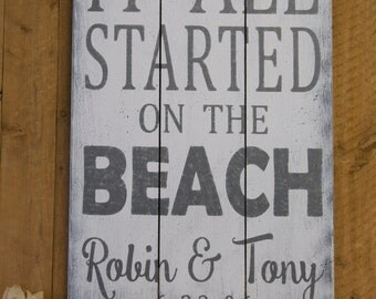 Wood Pallet Sign It All Started On The Beach Wedding Sign Anniversary Shabby Chic Farmhouse Chic Distressed Wood Wallhanging Wall Decor