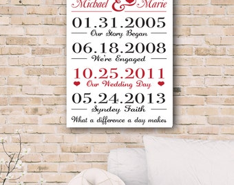The Dates Our Lives Came Together Canvas Sign - Home Decor Sign - Personalized Dates Canvas - Family Dates Canvas - CA0155