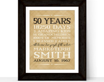50th anniversary gift for parents | 50 year golden anniversary gift | 50th wedding anniversary gift for grandparents 50th