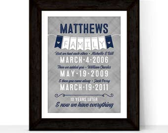 10 year anniversary gift for men women, personalized family wall art gift for husband wife, 10th wedding anniversary gift for him her