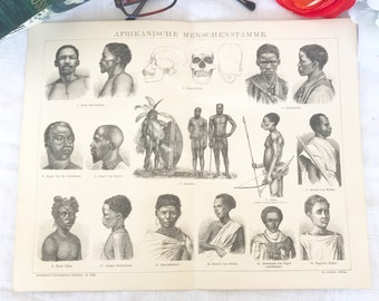 Antique 1882 African People Engraving Print, Anthropology Africa Vintage 1800's Book Plate, lithograph Art, illustration, study drawing
