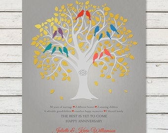 50th ANNIVERSARY GIFT for PARENTS, Family Tree, Parents Anniversary, Anniversary Stats, Golden Anniversary, Parent Thank You, Love Birds