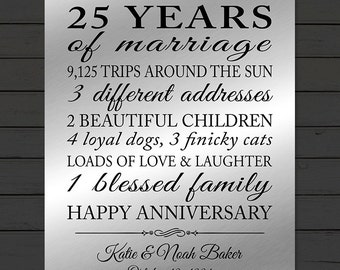 PARENTS 25th ANNIVERSARY Gift, Silver Anniversary, 25th Anniversary, Anniversary Keepsake, Anniversary Typography Print, Marriage Stats