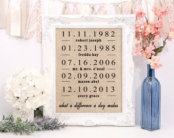 Family Gift // Personalized Family Name Sign // What A Difference A Day Makes // Gift for Parents Wedding // Anniversary Gift