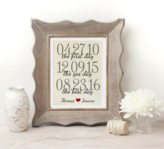 2 Year Wedding Anniversary Gift Ideas Cotton : Year Anniversary Gift Cotton Anniversary Gift Wedding Gift for ...