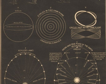 1850 Rare Antique Astronomy Print Smith's Illustrated Astronomy Space Sun Universe Planets Stars