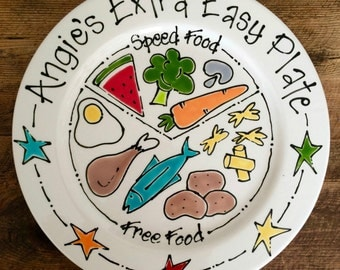 Personalised Hand Painted Slimming World Health Eating Portion Diet Plate Weight Watchers COMPLETELY FOODSAFE