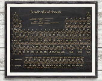 periodic table poster, chemical table,Periodic table of elements, Periodic table prints, chemical print, science decor, chemistry Wall art