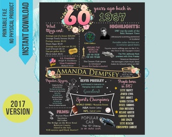 60th Birthday Poster, 60th Birthday Chalkboard, 60th Anniversary Poster, 60th Birthday Gift, back in 1957, 60 years ago, born in 1957