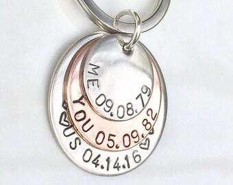 Mens Keychain ,Boyfriend Gift, Personalized For Men, Gifts For Men, Personalized For Men, Gifts For Dad, Keychain , Natashaaloha
