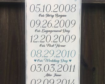 5th Anniversary Gift - Important Date Sign - Family Date Sign - Wood Anniversary Gift - Birthday Date Sign - Personalized Sign - Timeline