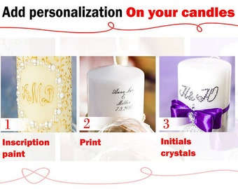 Add personalization on candles