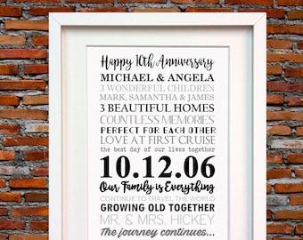 10 Year Anniversary gift - 10th anniversary gift, 10th wedding anniversary gift, 10 year anniversary, 10 year wedding anniversary gift