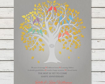 50th ANNIVERSARY PRINT, 50th Anniversary Gift, Golden Anniversary, 50th Golden, Anniversary Family Tree Print, Anniversary Gift for Parents