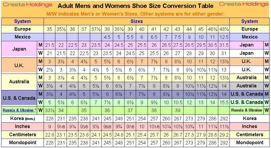 Boy Shoe Size Conversion To Men