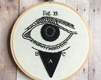 "Human eye hand embroidery hoop art. 5"" hoop. Home decor. Macabre. Human anatomy. Eyeball."