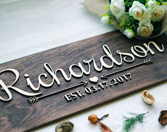 Wedding Last Name Sign Wedding Established Family Sign Last Name Wall Decor Custom family name sign Personalized Family Name gift for couple