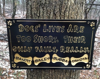 Custom Carved Wood Dog Remembrance Sign, Carved Wooden Sign with Quote, Home Decor Wooden Sign, Home Decor Wall Sign