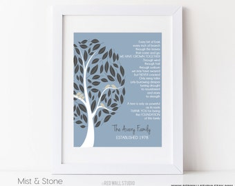 Wedding Gift for Grandparents, Grandmother, Grandfather Personalized Family Tree Art Print Poem, 8x10 or 11x14 inches UNFRAMED