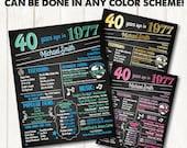 40th Birthday Poster. 40th Birthday Chalkboard. 40th Anniversary Poster. Digital OR Printed Poster. 40th Birthday Banner. 40th Birthday Gift