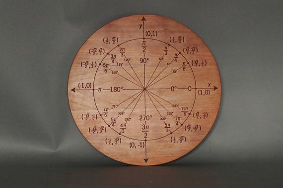 Unit Circle Wooden Cutting Board.  Unit Circle Engraved on Maple, Cherry, Walnut or White Oak Wood.