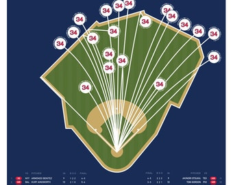 Red Sox King of Clutch [David Ortiz] Print