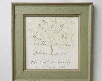 Family Tree Frame,Custom Family Tree,Anniversary Gift,Grandparent Gift,Gift for Parents,framed family tree,Gift for couple,Family Tree Gift