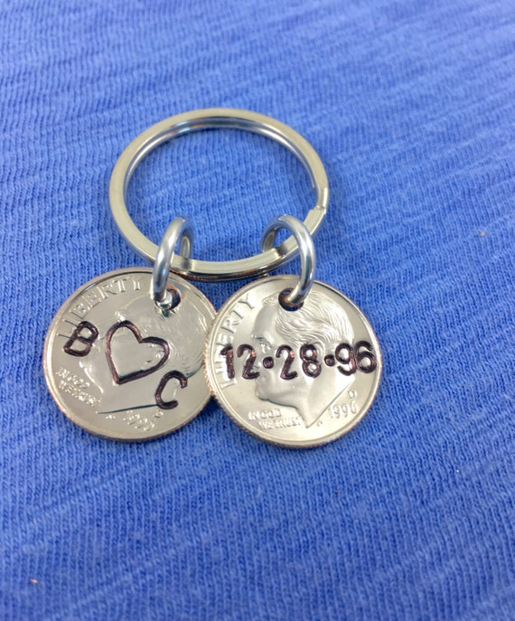 What Is The Gift For 20th Wedding Anniversary: 20 Year Anniversary Keychain 20th Wedding By