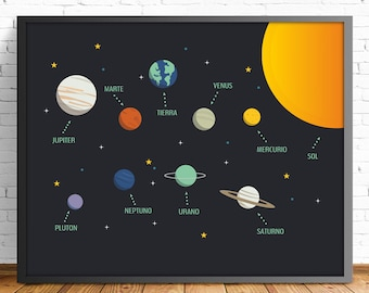 solar system,planets,SPANISH,outer space print,outer space,kids art print,wall art decor,kids art room,nursery print,baby print,4 sizes