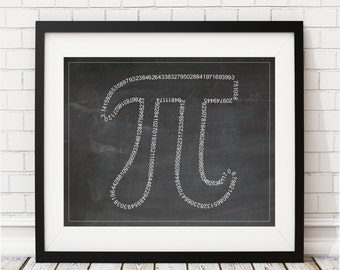 Math Art Print, Math Teacher Gift, Math Gift, Math Poster, Math Nerd, Pi Art, Classroom Decor, Mathematics, Math Print, Math Geek, Pi Print