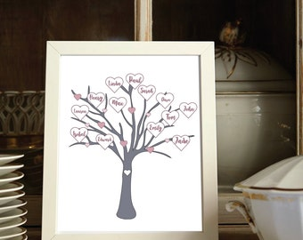 Family Tree Bespoke Personalised Typography Print - Home Decor