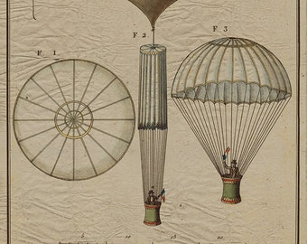 Steampunk Wall Decor, Parachute, Aviation, Technical Illustration, 1797