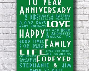 Anniversary Gift, 10 Year Anniversary, 10 Anniversary Gift, Anniversary Print, Wood anniversary, Gift for Couples, Anniversary Sign