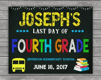 Last Day of School Sign, Last Day of School Chalkboard Sign, Last Day of Fourth Grade Sign, ANY GRADE School Photo, Printable