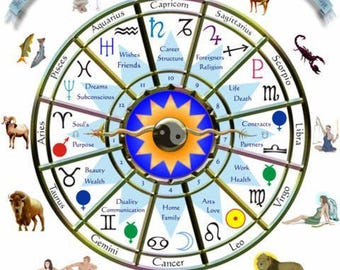 Complete Natal Chart Interpretation