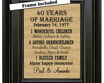 FRAMED 40th Wedding Anniversary Gift/40th Anniversary Gifts/Ruby Anniversary Gifts/40 years of Marriage/Parents gift/Framed burlap print