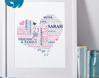 Personalised 21st Birthday Gift | Printable File | Personalized Word Art Gift for 21 Years Birthday Gift for Her